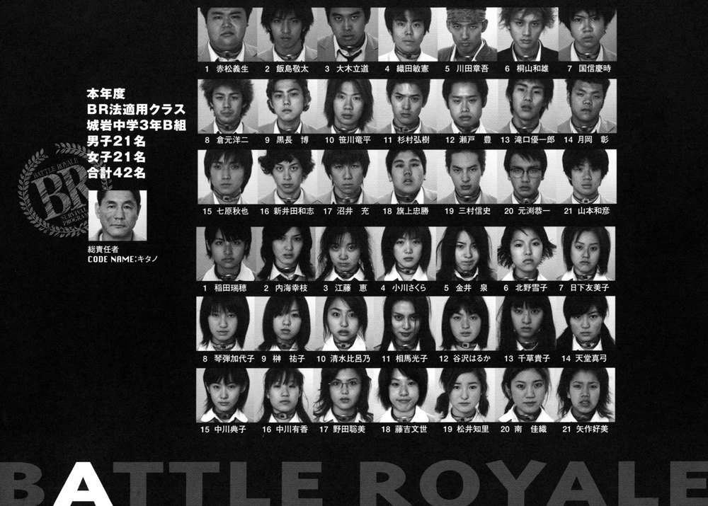MOVIE REVIEW | Battle Royale (2000) – Bored and Dangerous